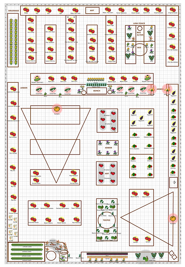 2015 main garden plan